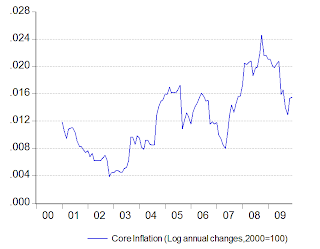 inflation and oil prices in malaysia Negative impact of malaysia's falling oil and commodity prices less than feared  inflation picks up for seventh straight month at 24% in july.