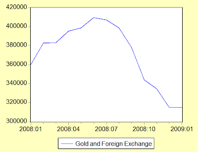 Gold and forex international sa/nv