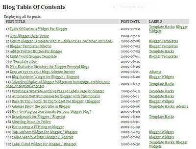Update Table of Content untuk Blogger
