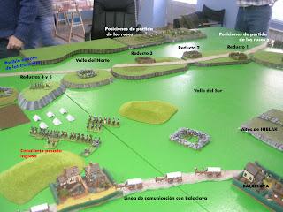 Panorama de la batalla