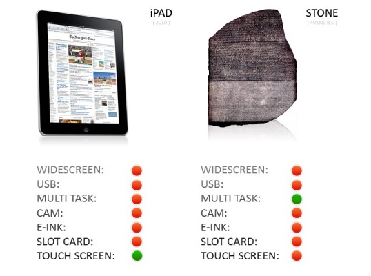 ipad-vs-stone