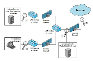 an analysis of the moral and ethical uses of computers Databases of inventory systems, they analyze packet traffic in local area networks ,  duty-based ethics ethical issues in the use of computers can also be eval.