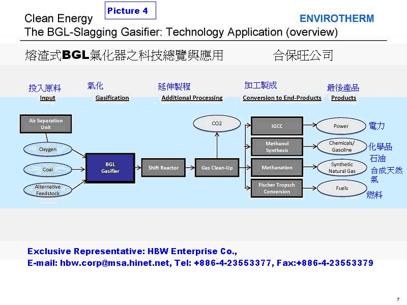 Gasification Technology for Power Generation, Steam ...