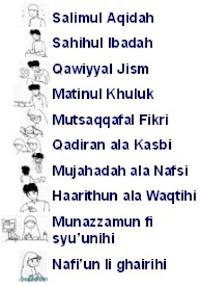10 Muwosafat