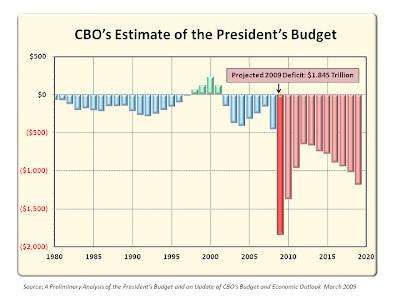 budgetdeficit15-640.png