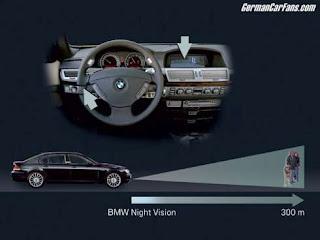تکنولوژی در BMW