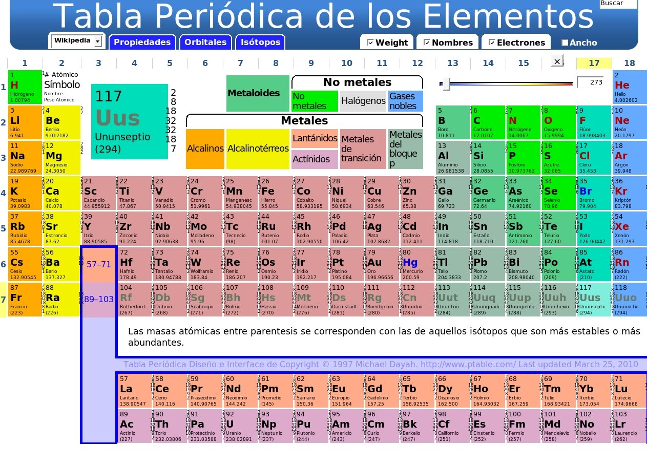 tabla periodica de los elementos fisicos y quimicos thank you for visiting flavorsomefo nowadays were excited to declare that we have discovered an - Elementos De La Tabla Periodica Ordenados