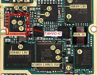 Diagram N91 Tahvo IC Schematic guide