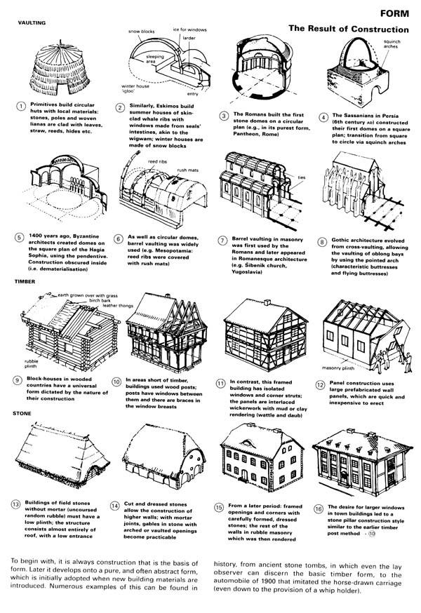 Neufert Architecture Book Pdf