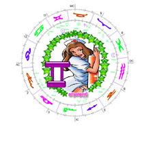 Τα αστρολογικά της Ενεσούλας