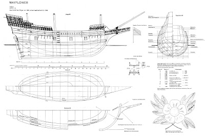 Model Ship Plans - free download: ~ May Flower Model ship~