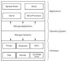 Penerapan Jaringan Komputer