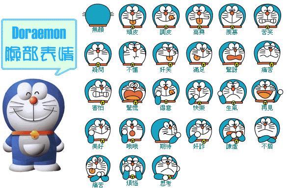 Doraemon Family Drawing All Emotic of Doraemon