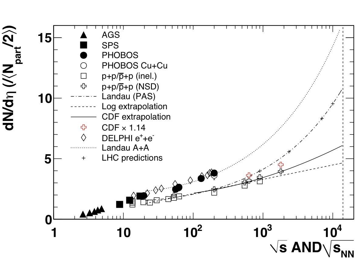 [PAS_pp_predictions.png]