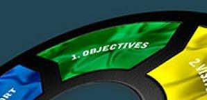 The Web Marketing Process | Objectives