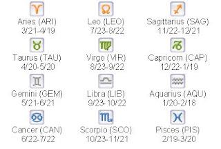 Zodiac Signs Design With Image Zodiac Symbol Picture 9