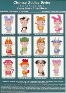 Chinese Zodiac Signs With Image Chinese Zodiac Symbol Picture 3