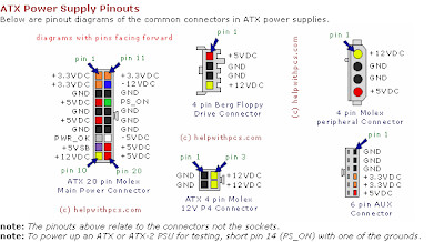 Electronics Technology: ATX Power Supply Connector-Pinouts DiagramElectronics Technology - blogger