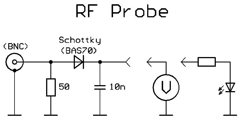 2 5ghz resonance problem