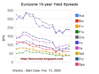 eurospreads.png?__SQUARESPACE_CACHEVERSION=1245004775413