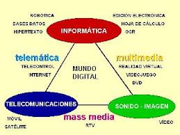 tecnologias de la informacion y la comunicacion TIC