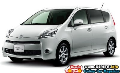 pricing strategies for perodua History of perodua analysis print reference this published: lastly the perodua company also use the geographical pricing strategies in the perodua myvi product.
