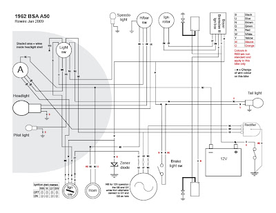 bsa+wiring+loom bsa a65 wiring diagram 1966 bsa a65 wiring diagram \u2022 wiring  at panicattacktreatment.co