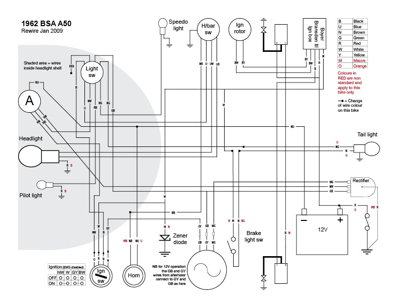 bike hack a proper wiring diagram i think