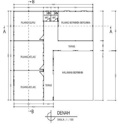 desain bangunan gedung taman kanak kanak penataan review