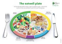 Menu Balanced Diet