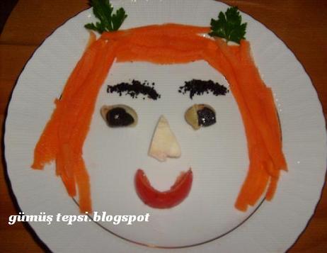 çocuklar için eğlenceli kahvaltılık tabağı