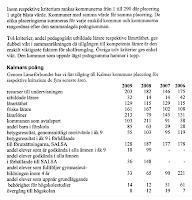 [Skärmdump på lärarförbundets siffror för Kalmar 2006-2009.]