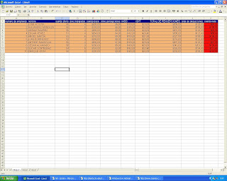 Hojas De Calculo Pasos Para Crear Una Nomina En Excel