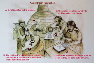 ancient coin process