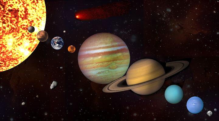 Sistema Solar Y Los Planetas