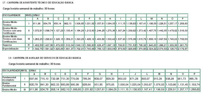 Tabela Do Piso Salarial Dos Vigilantes De Minas Gerais - mayapedia.me ...