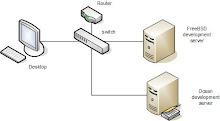 Instalar sistema operativo con PXE