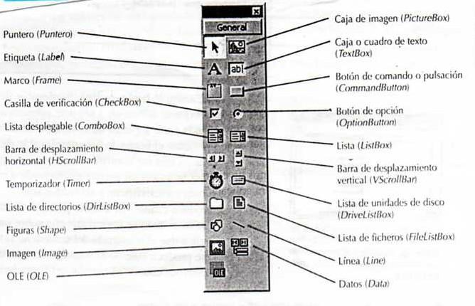 visual basic ejercicios: