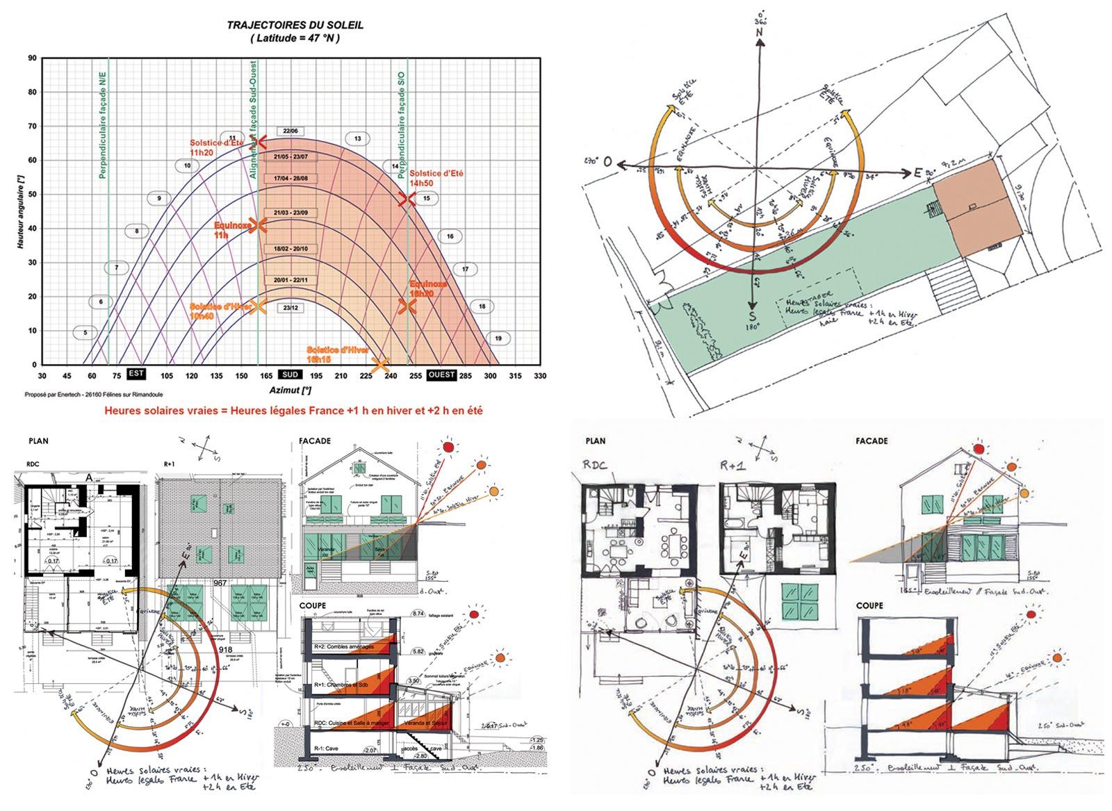 Architecture int rieure nantes ldlarchi lucie deschamps for Construire une cave naturelle