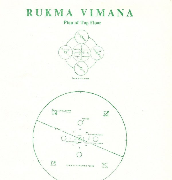 my reflexes in words  vimanika sastra