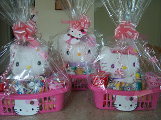 help me build a hello kitty baby shower nwr chit chat project