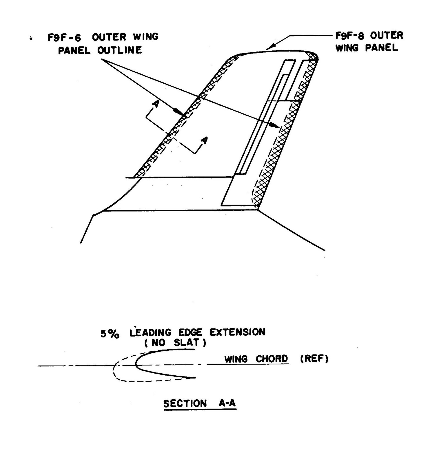 Tailhook topics f9f 6 vs f9f 8 cougars leading edge outboard of the wing fence the chord was also increased aft by enlarging the flap and extending the trailing edge outboard of the flap hexwebz Choice Image