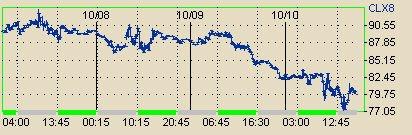 [Crude_Oil_Oct_11.aspx]
