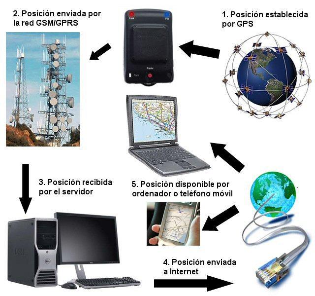 10 inventos que an revolucionado  el mundo