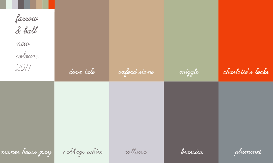 Mrs cheese farrow ball new colours - Farrow and ball couleurs ...