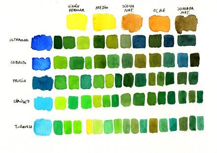 Mi naturalismo mezclas - Mezcla de colores para pintar ...