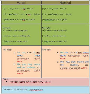 "Home » Search results for ""Contoh Kalimat Simple Past Tenses"""