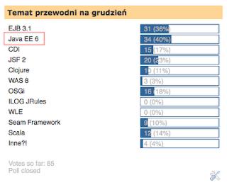 Wyniki ankiety tematu przewodniego grudnia 2010