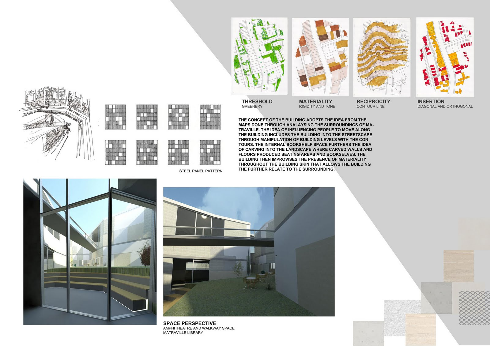 Architecture Design Concept Statement architectural studies