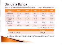 Dívida à banca: Clique para aumentar
